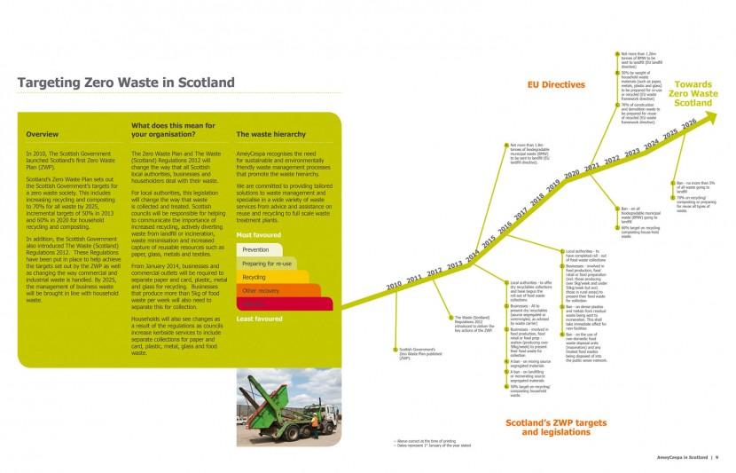 AmeyCespa-in-Scotland_20125.jpg
