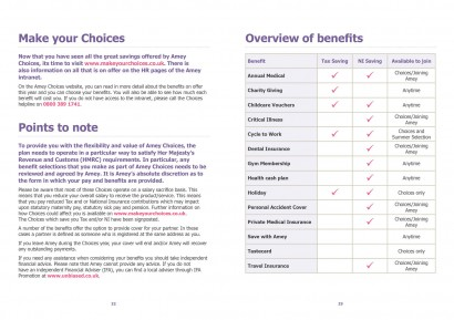 Choices-Brochure_201312.jpg
